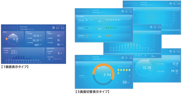 ソーラーモニターのリアルタイムモニター機能